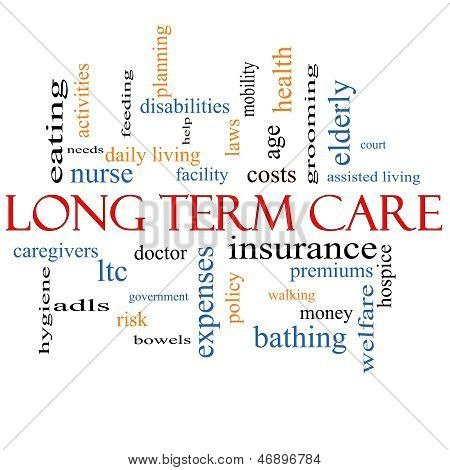 Long Term Care Word Cloud Concept