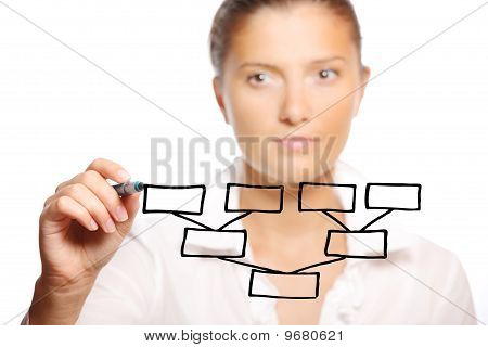 Young Businesswoman Drawing A Chart