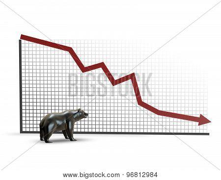 Stock Market Going Down, Bear Market