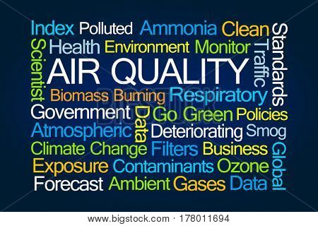 Air Quality Word Cloud on Blue Background