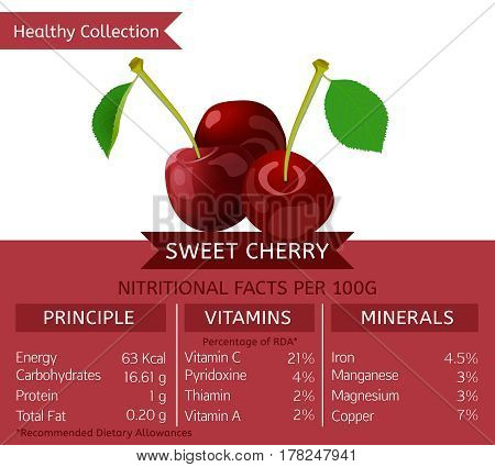 Sweet cherry health benefits. Vector illustration with useful nutritional facts. Essential vitamins and minerals in healthy food. Medical, healthcare and dietory concept.