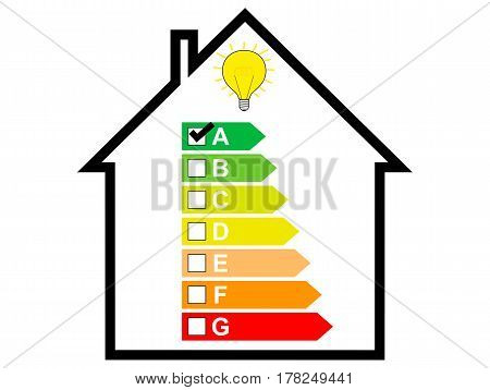 Energy saving House with Energy Label and Bulb