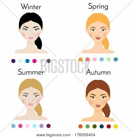 Woman seasonal color types appearance. Beauty infographics with pretty female faces. Summer spring autumn winter types
