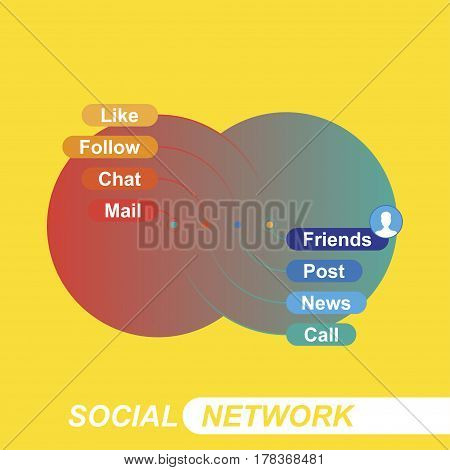 Social network concept on the topic of communication on the Internet and communication with the outside world. Communicating in social networks and on the phone.