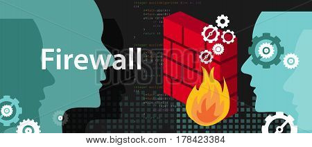 firewall computer security protection from safety risk cyber attack vector