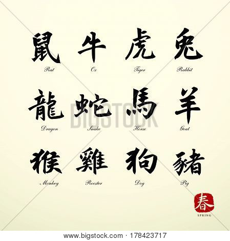 zodiac symbols calligraphy art background  in Chinese
