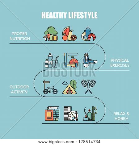 Healthy lifestyle vector infographic information in line style. Natural life background illustration. Proper nutrition and physical activity. Colorful icons set isolated