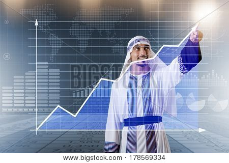 Arab bisinessman working with chart
