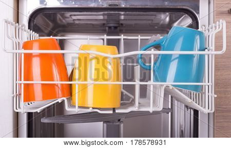 Cups In Dishwasher