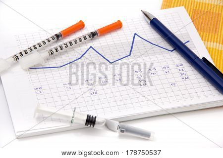 Education about controlling diabetes - counting carbohydrates and blood sugar measurements for thoroughly insulin treatment - Diabetes care, concept, test, patient, monitor - Taking notes about bolus