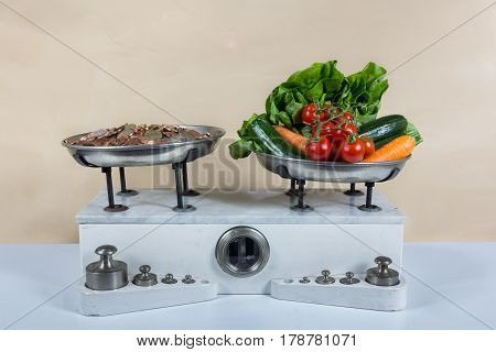 Two Pan Balance