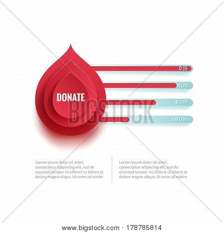 group and type infographic scheme for world blood donor day, 14 June. Medical poster