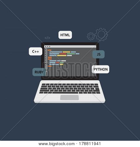 Programming and Coding Illustration. Laptop with Computer Programming Code