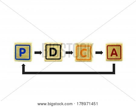 PDCA text in wood on the  background