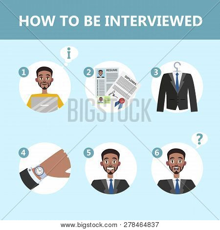 How to behave in a job interview. poster