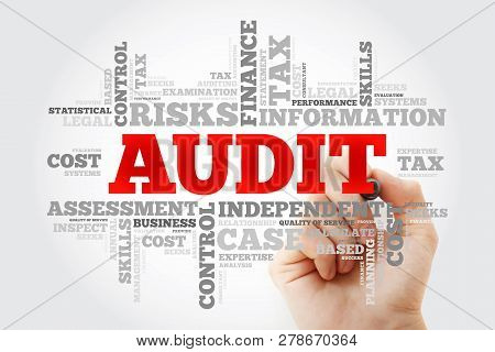 Audit Word Cloud With Marker, Business Concept Background