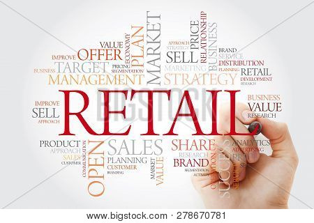 Retail Word Cloud With Marker, Business Concept Background