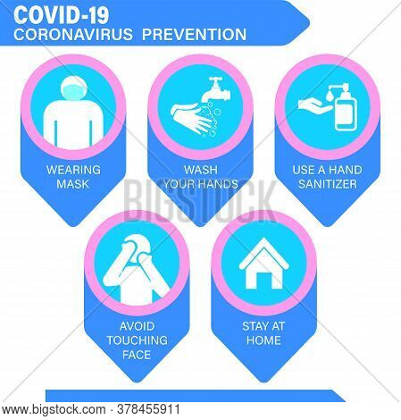 Coronavirus Preventive Signs. Basic Protective Measures Against The New Coronavirus. Coronavirus Adv