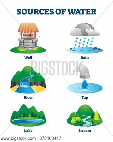 Sources Of Clean And Fresh Drinking Water As Natural Resource Vector Illustration. Ecological H2o Su
