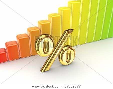 Colorful graph and percent symbol.