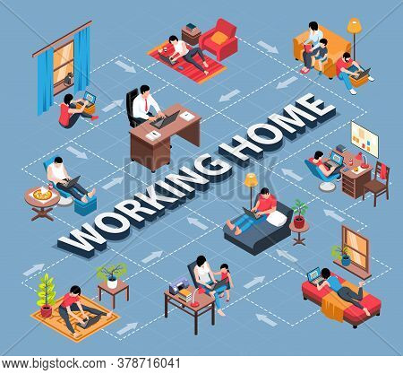 Isometric Working Home Flowchart Composition With Text Surrounded By Images Of Self-employed Persons