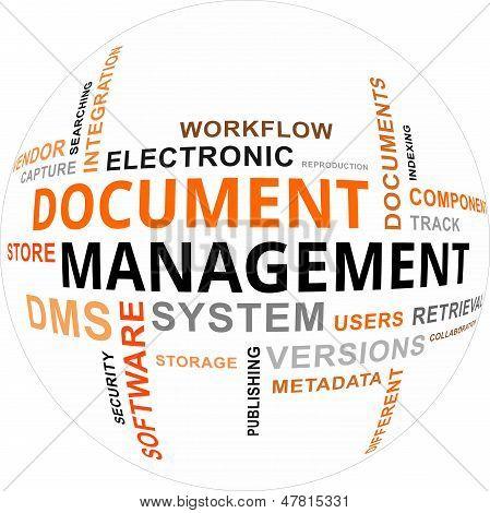 Word Cloud - Document Management
