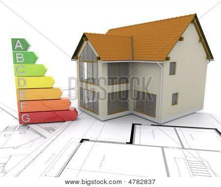 3D Energy Ratings