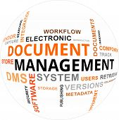 A word cloud of document management related items poster