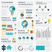 Set of Infographic Elements. Business Icons, Idea Concept. Teamwork and Mobile Technologies Elements. Charts and Diagrams, Puzzle Pieces and Web Site Templates poster