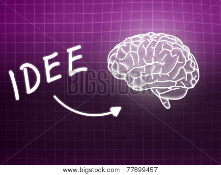 Idee Brain Background Knowledge Science Blackboard Pink