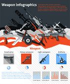 Weapon infographics set with military machines army artillery and charts vector illustration poster