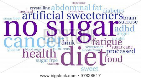 No Sugar Word Cloud