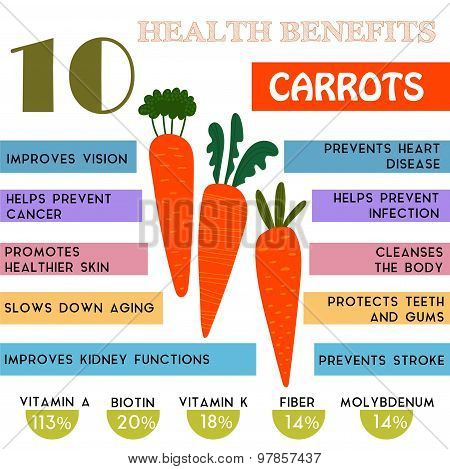 10 Health Benefits Information Of Carrots. Nutrients Infographic,  Vector Illustration. - Stock Vect