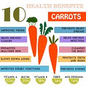10 Health benefits information of Carrots. Nutrients infographic vector illustration. - stock vector poster