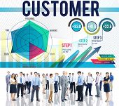 Customer Loyalty Service Efficiency Strategy Concept poster