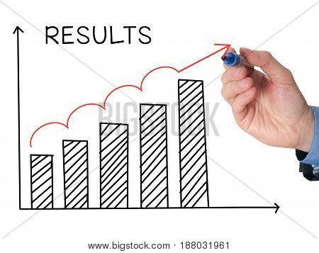 Business Man Hand Drawing Results Graph With Marker