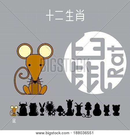 Chinese zodiac sign rat(mouse) with Chinese character