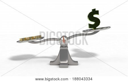 Weights With Money Coin And Dollar Concept, 3D Render