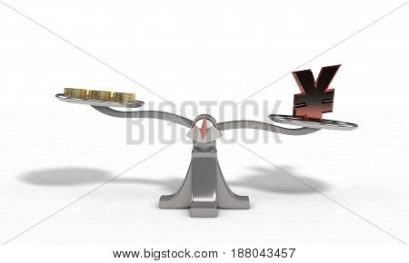 Weights With Jpy And Money Coin Concept, 3D Render