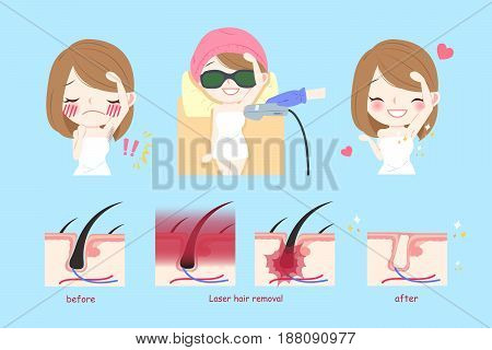 beauty cartoon woman smile happily with laser armpit hair concept