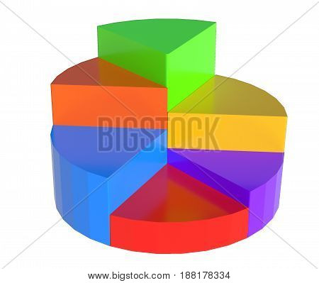 Three dimensional pie chart in five colors, isolated, white background.
