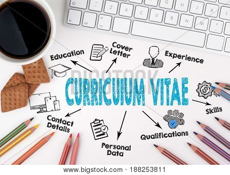 Curriculum Vitae concept. Computer keyboard on a white table.