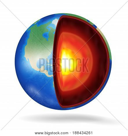 real planet earth structure on a white background