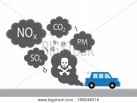 A graphic illustration of the main diesel exhaust pollutants from a car.