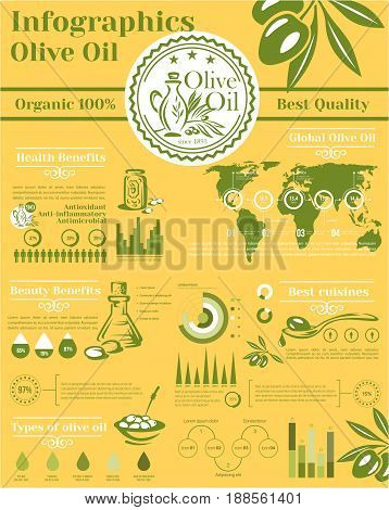 Olive oil infographics. Vector charts and diagrams set on olive oil consumption on world map, percent share of production from green and black olives, import and export flowchart and market analysis