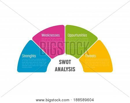 SWOT Business Infographic Diagram, or SWOT matrix, used to evaluate the strengths, weaknesses, opportunities and threats involved in a project. Multicolor vector semicirlce divided in four blocks with white text.