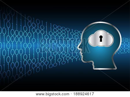 Technology Digital Future Abstract Cyber Security Keyhole Lock Cloud Human Head Background