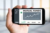 MUTUAL FUNDS Finance and Money concept Focus on mutual fund investing poster