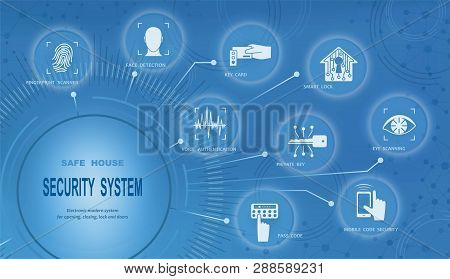 Security System. Safe House. Safe Home And Security Equipment Modern, Electronic And Biometric. The