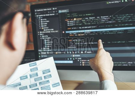 Developing Programmer Development Website Design And Coding Technologies Working At Software Company